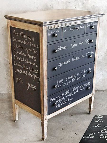 22 Great Projects Using Chalkboard Paint   Family Style .