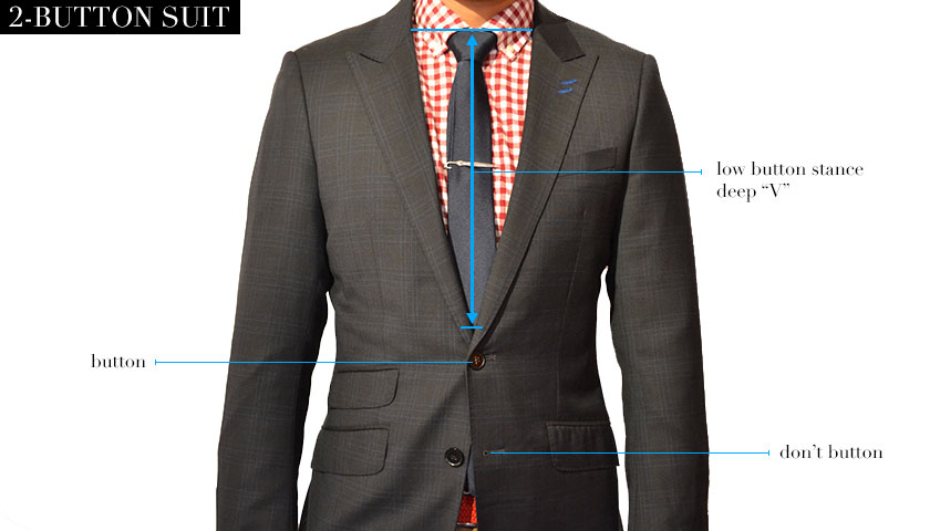 Suiting 101: Two-Button or Three-Button Suit | Black Lap