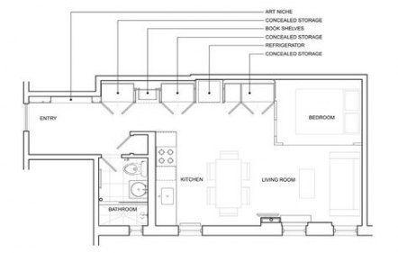 39 Ideas For Studio Apartment Organization Layout Floor Plans .