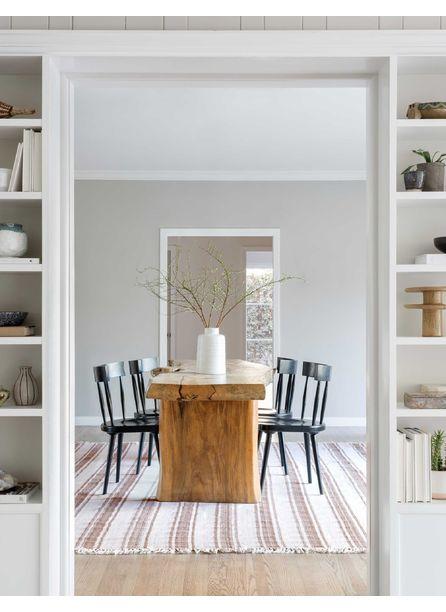Bestsellers   Dining room essentials, Cool rugs, Modern home .